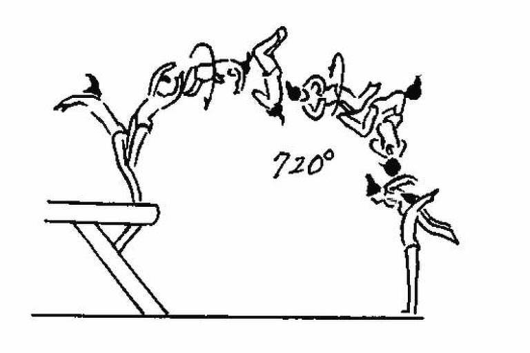 The Biles (trave) - Duplo mortal grupado para trás com 2 piruetas na saída da trave - Dificuldade H (0,8)