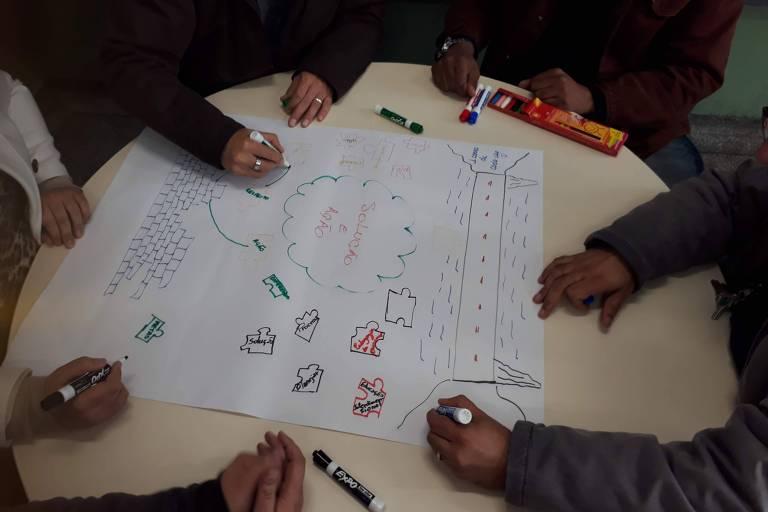 Atividade para desenvolver habilidades de gestão em escolas estaduais
