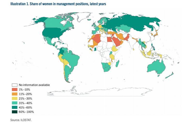 A ilustração mostra o percentual de mulheres em posições de liderança nos últimos anos, tal como apresentado pelo Relatório  Women in Business and Management: The Business Case for Change, da OIT