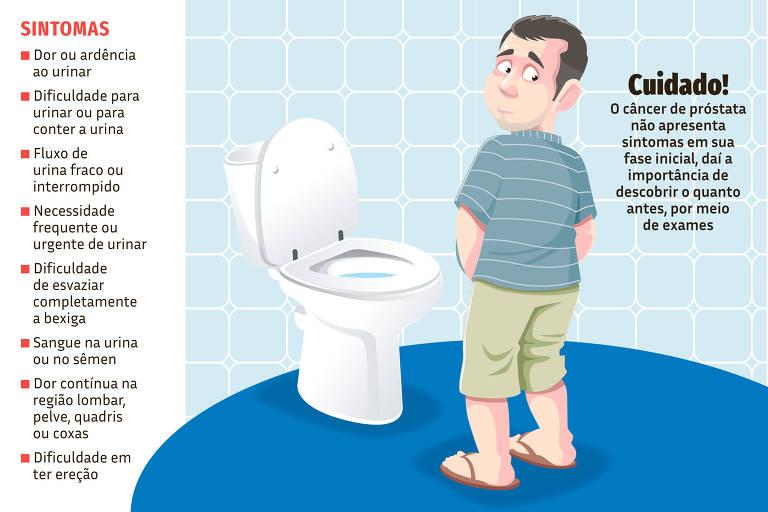 ilustra do viva bem de 3 de novembro sobre câncer de próstata