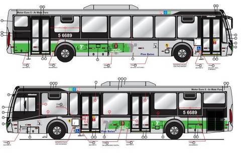 Desenho técnico mostra novo padrão adotado pelos ônibus urbanos em São Paulo