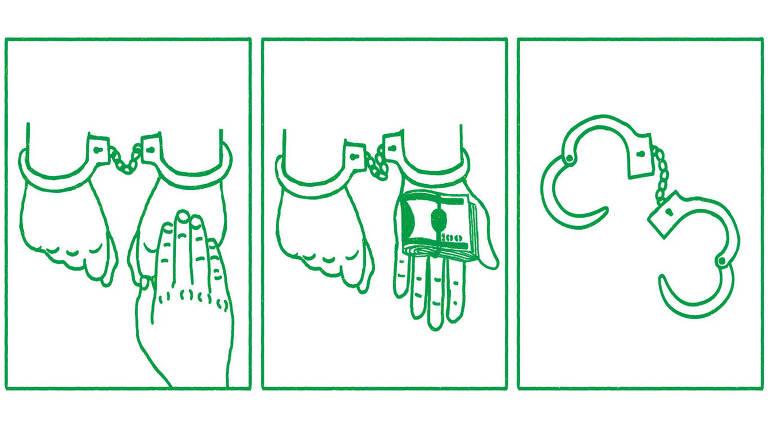 Ilustração feita em linhas verdes e dividida em três quadros. No primeiro, há duas mãos de uma pessoa fechadas com algemas nos pulsos, uma pessoa que está na frente escolhe uma mão. No quadro seguinte, uma das mãos algemadas vira e mostra várias notas de 100 presas por um elástico, a outra mão continuou fechada. O terceiro quadro mostra apenas as algemas abertas