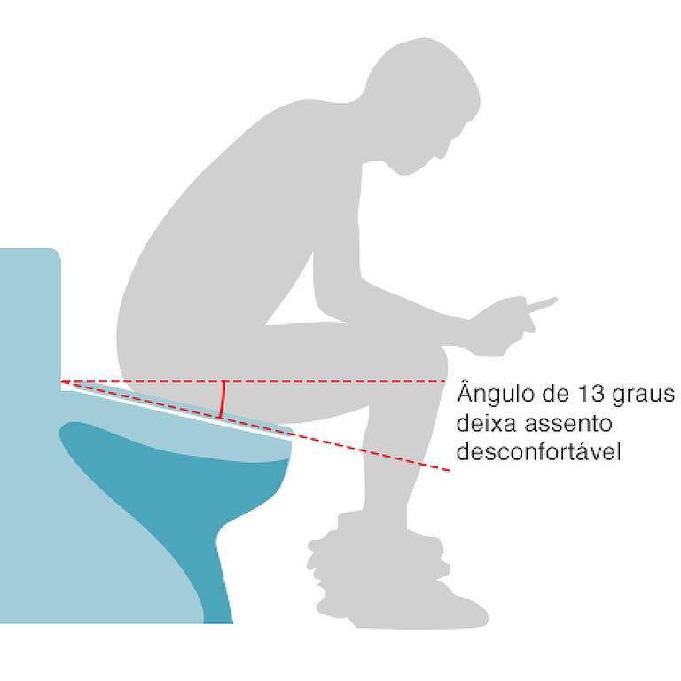 O vaso sanitário desenhado para ser desconfortável e reduzir tempo no banheiro