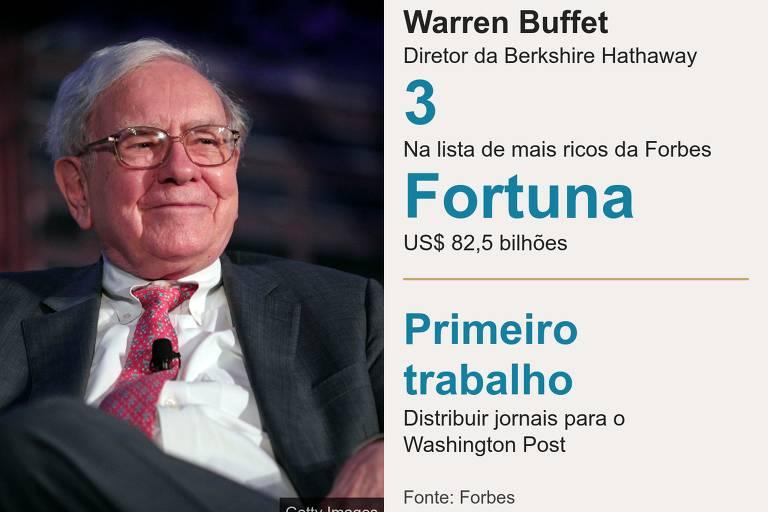 Conheça os cinco bilionários que tiveram primeiros empregos bem modestos antes da fama