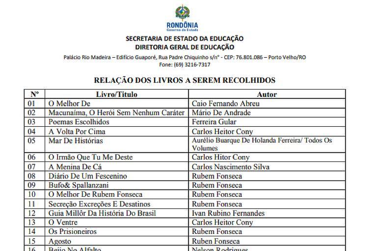 Lista e memorando que pede recolhimento de livros 'inadequados' em Rondônia