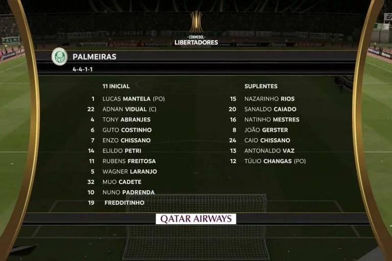 Libertadores dentro do game Fifa tem times brasileiros com atletas genéricos