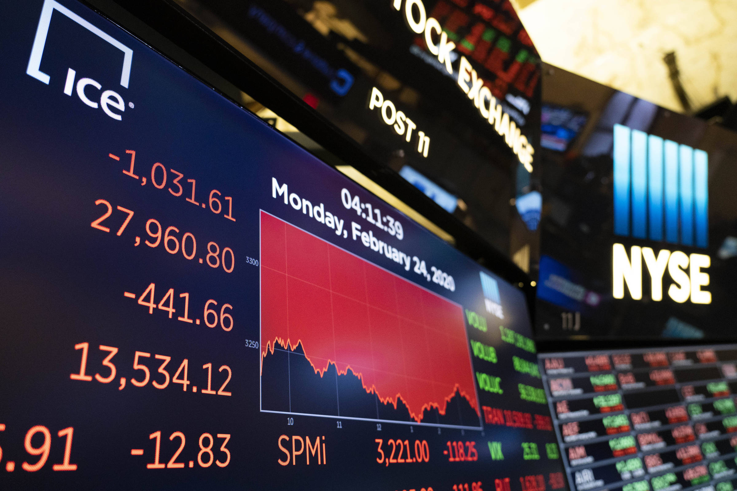 Bolsas americanas têm uma das piores semanas da história - 27/02/2020 - Mercado - Folha