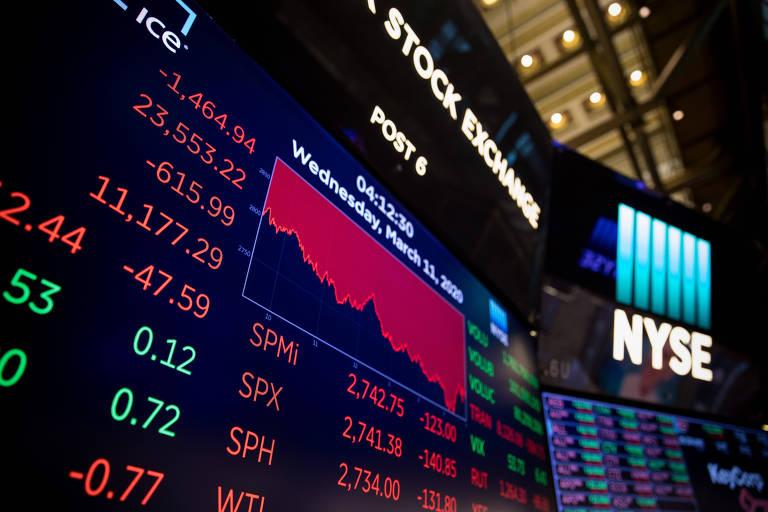 Painel da Bolsa de Valores de Nova York, Estados Unidos
