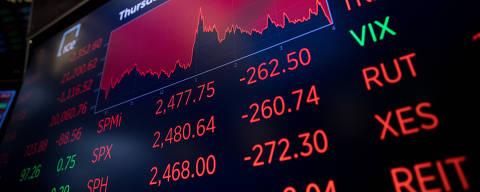 (200312) -- NUEVA YORK, 12 marzo, 2020 (Xinhua) -- Una pantalla muestra datos de comercio en la Bolsa de Valores de Nueva York, en Nueva York, Estados Unidos, el 12 de marzo de 2020. Wall Street extendió el jueves las pérdidas luego de que se aceleraron las ventas de pánico con una caída histórica en su peor sesión desde el colapso del mercado de 1987. El Promedio Industrial Dow Jones perdió 2.352,60 puntos, o 9,99 por ciento, para terminar en 21.200,62 unidades. El índice de 30 acciones registró su mayor caída en un solo día desde el crash del Lunes Negro de 1987, cuando cayó más de 22 por ciento. (Xinhua/Str) (mm) (dp)