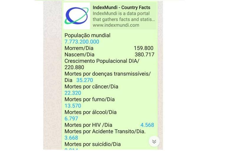 Reprodução de mensagem sobre coronavírus que circula nas redes
