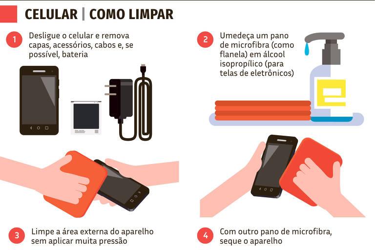 como limpar celular - passo a passo de uma matéria de nas ruas do dia 29 de março