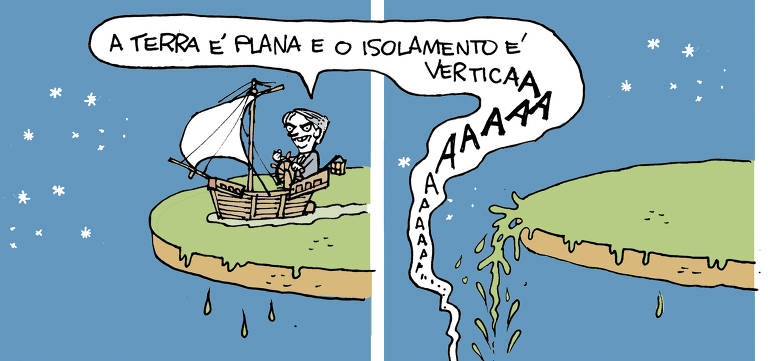 Charges - Março 2020