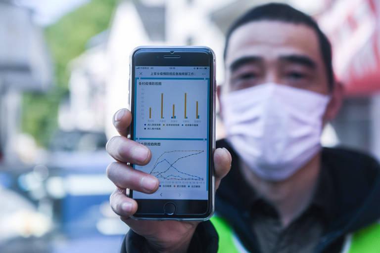 Homem com máscara no rosto mostra tela de celular com gráficos
