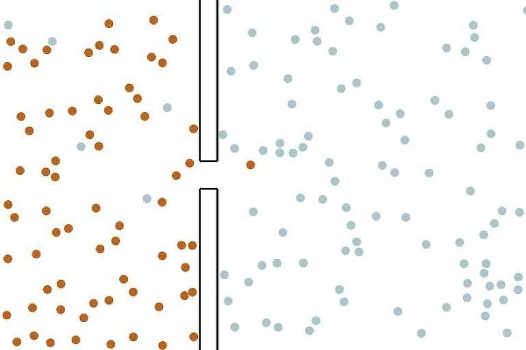 Gráfico do Washington Post explica como o Covid-19 se espalha entre pessoas