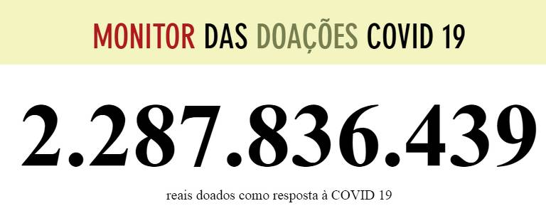 """Letreiro escrito """"Monitor das doações covid-19"""""""