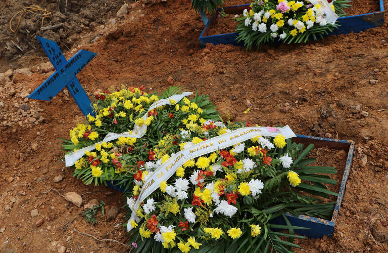 Cemitérios em Manaus na época da Covid-19