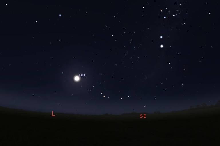 Simulação no Stellarium da noite do dia 7 de maio de 2020, com Lua e cruzeiro do sul às 19h30