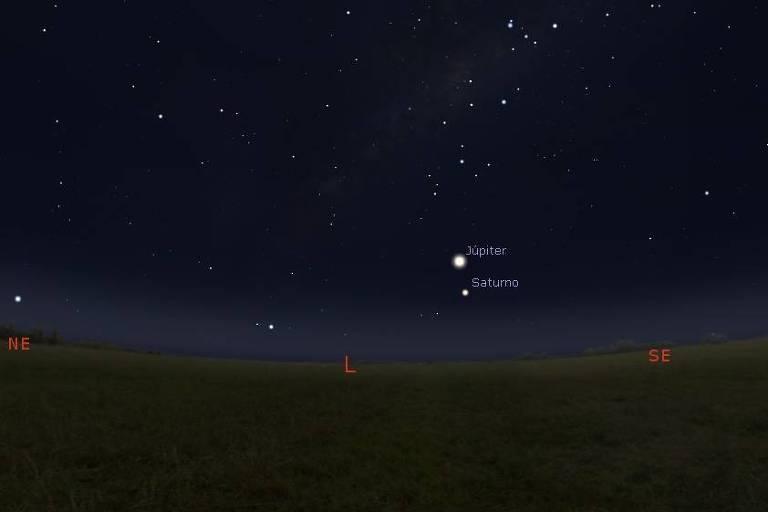 Simulação no Stellarium da noite do dia 7 de maio de 2020, com Júpiter e Saturno às 23h30
