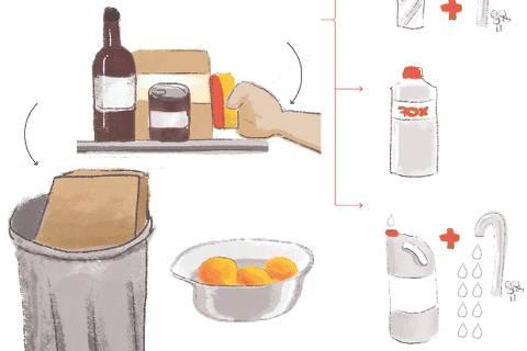 como higienizar mercadorias