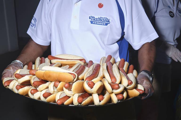 Estudo de Hot Dog