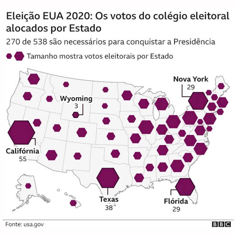 Mapa mostra a distribuição dos votos do colégio eleitoral americano