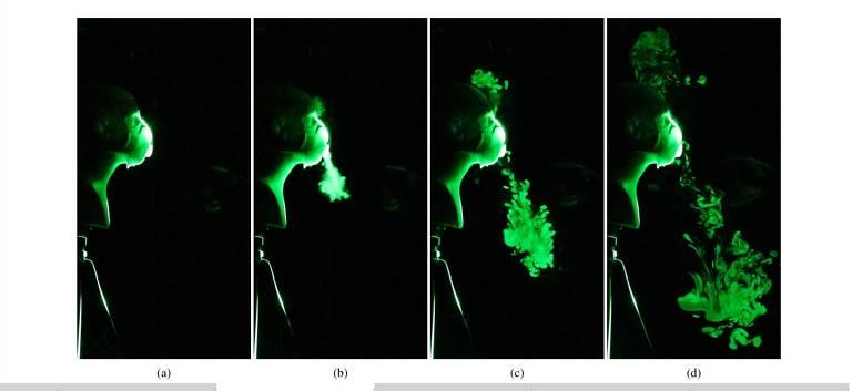 Quatro imagens mostram um manequim com máscara e a simulação de nuvem de gotículas se espalhando