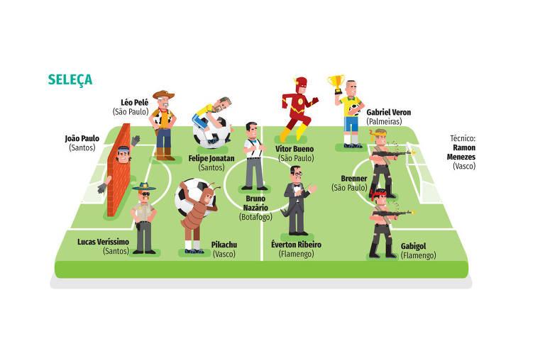 Seleção dos melhores da rodada do Brasileirão