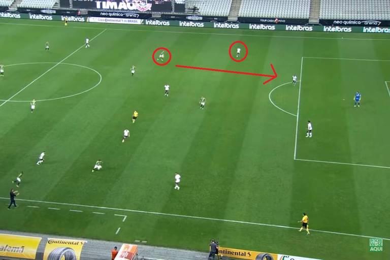 Análise tática do gol do América-MG na vitória por 1 a 0 sobre o Corinthians, em 28/10/2020, na Neo Química Arena, em Itaquera; coluna de Marcos Guedes