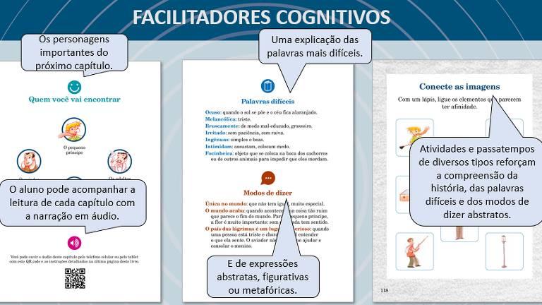 Quadro apresenta facilitadores cognitivos presentes em coleção de livros infantis da FTD Educação