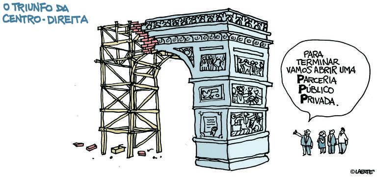 """Charge de Laerte tem o título """"O triunfo da centro-direita"""". Nela há a imagem de uma obra não acabada, a metade pronta em concreto e outra metade de madeira. Ao lado da construção, uma pessoa aponta para ela e fala para outras três: """"Para terminar vamos abrir uma parceria público privada""""."""