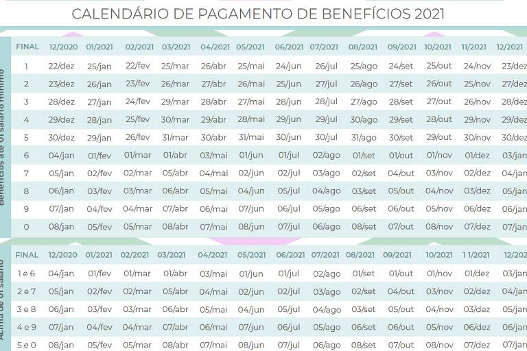 INSS divulga calendário de pagamentos para 2021
