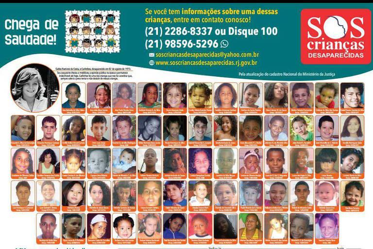 Cartaz com diversas fotos de crianças desaparecidas, com nome e idade de cada uma delas