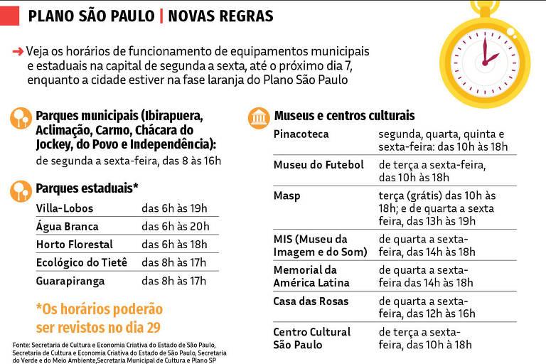 28.01 - Nas Ruas -  Plano São Paulo