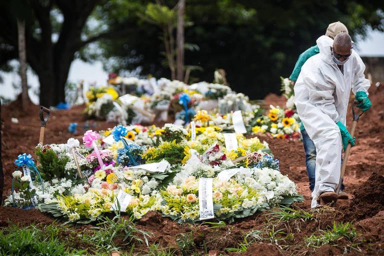 SP tem o maior número de mortes por Covid-19 registrado em 24 horas neste ano