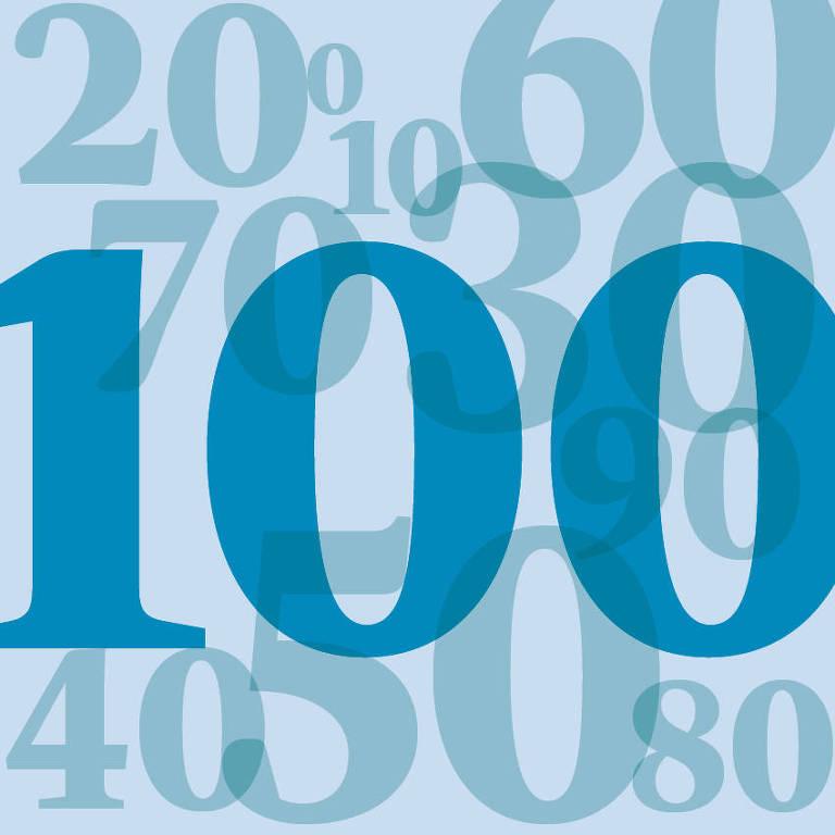As dezenas de 0 a 100, embaralhadas e sobrespostas. São em cor azul, sendo o número 100 mais forte. O fundo é azul claro.