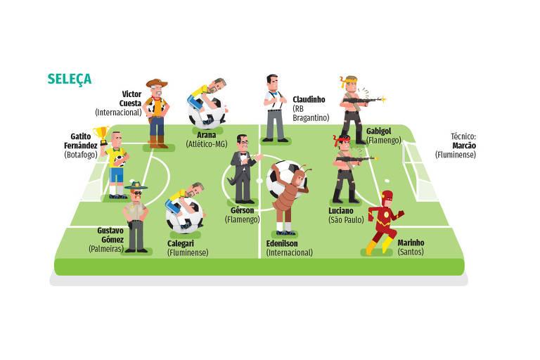seleção dos melhores jogadores do brasileirão 2020