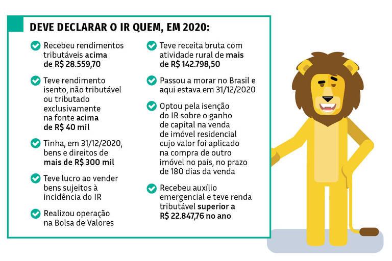 Veja quem deve declarar o Imposto de Renda em 2021