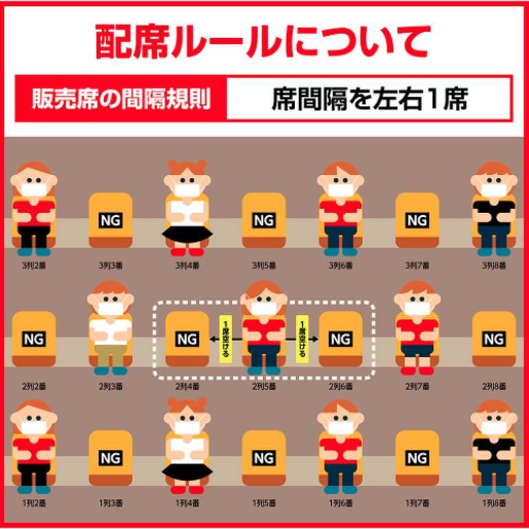 Orientações de distanciamento social no site de venda de ingressos para jogo do Campeonato Japonês