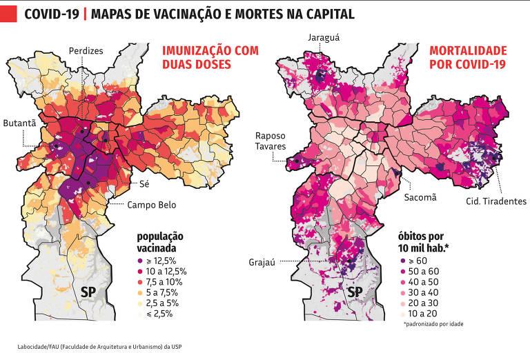 mapa da vacinação e de mortes por covid em SP