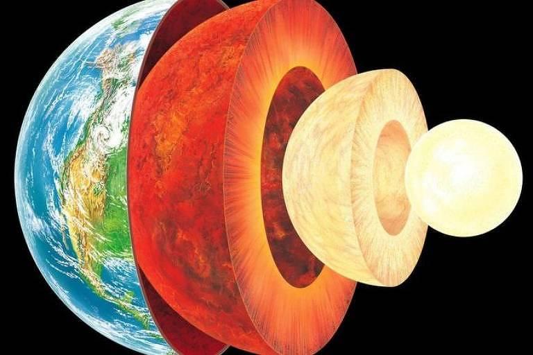 Terra é formada por várias camadas, como uma cebola