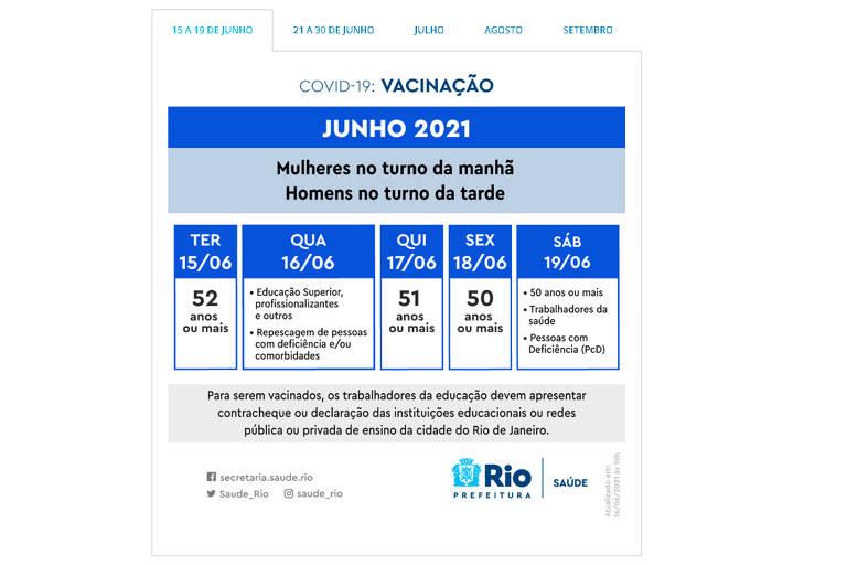 Calendário da vacinação contra Covid-19 no Rio