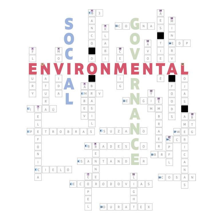 Cruzadinha para ESG