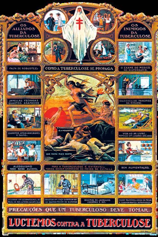 Cartaz da Inspetoria de Profilaxia da Tuberculose, veiculado na década de 1920