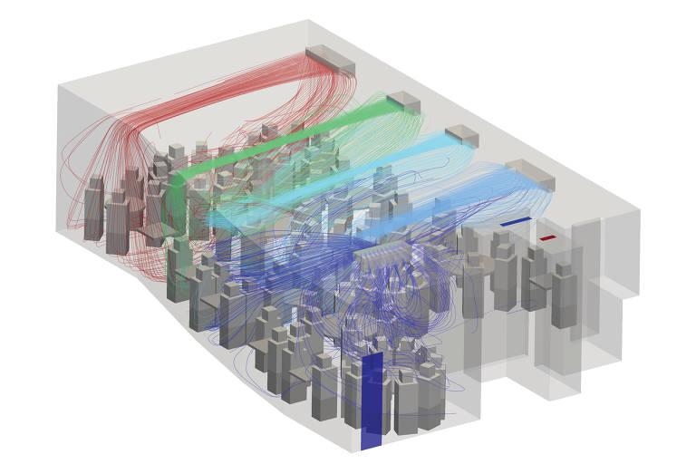 Simulação da circulação de ar em ambiente fechado feita no programa Eddy3D