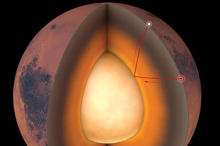 Sonda da Nasa produz pela primeira vez 'retrato' da estrutura interna de Marte