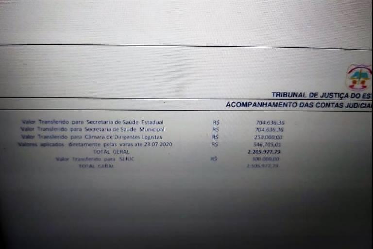 Resposta do Tribunal de Justiça do Rio Grande do Norte a pedido via Lei de Acesso à Informação