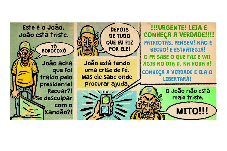 """Charge é dividida em quatro cenas. Na primeira se lê: """"Este é João. João está triste"""". Abaixo há um homem vestido com camiseta amarela e segurando uma bandeira do Brasil. Ele diz: """"Tô borocoxô"""". O texto afirma que """"João acha que foi traído pelo presidente! Recuar?! Se desculpar com o Xandão?!"""". Na segunda cena, João diz: """"Depois de tudo que eu fiz por ele!"""". O texto afirma que """"João está tendo uma crise de fé. Mas ele sabe onde procurar ajuda"""". Na terceira cena, aparece o celular de João com esta mensagem: """"Urgente! Leia e conheça a verdade! Patriotas, pensem! Não é recuo! É estratégia! O PR sabe o que faz e vai agir no dia D, na hora H! Conheça a verdade e ela o libertará!"""". Na quarta cena, se lê: """"João não está mais triste"""". Ele, com o semblante determinado e os dentes à mostra, diz: """"Mito!!!""""."""