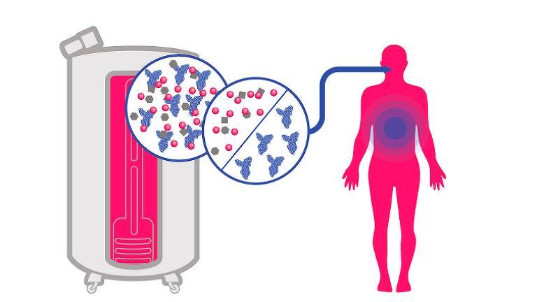 Biossimilares ampliam acesso para tratar doenças graves