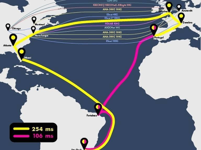 ilustração mostra mapa mundi com linhas que ligam brasil e europa.