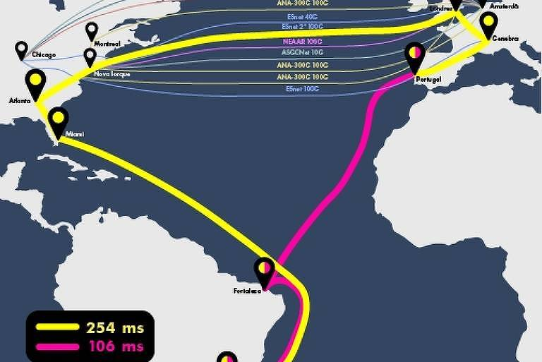 Novo link submarino de internet vai acelerar a cooperação científica entre Brasil e Europa
